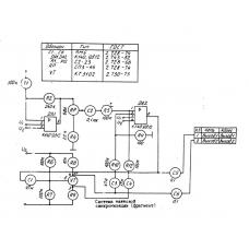 Система тактовой синхронизации (фрагмент)